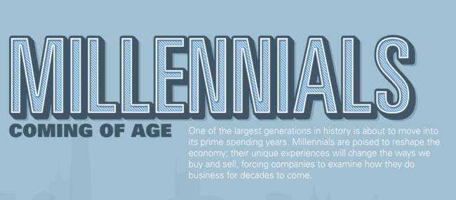 vhpr-millennial-thinking